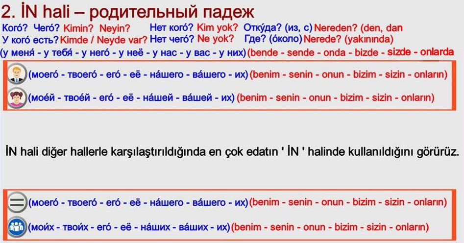 Rusça İsmin İN Hali 1