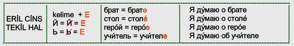 Rusça İsmin DE Hali 2
