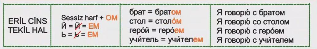 Rusça İsmin İLE Hali 2