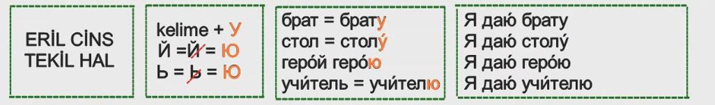 Rusça İsmin E Hali 2