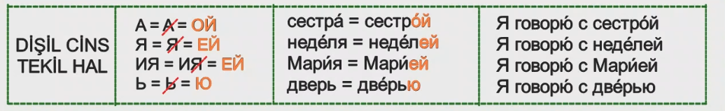 Rusça İsmin İLE Hali 3