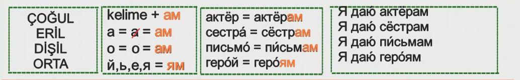 Rusça İsmin E Hali 5