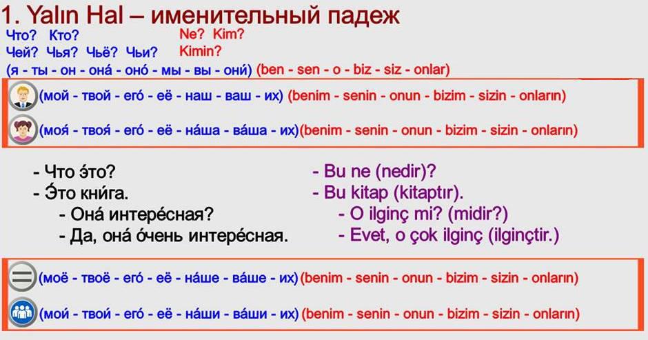 Rusça İsmin Yalın Hali 1
