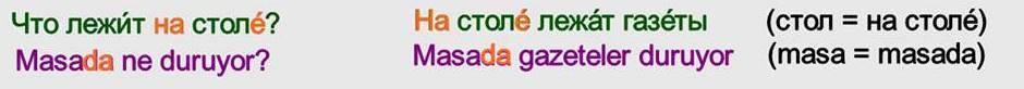 Rusça İsmin DE Hali 10