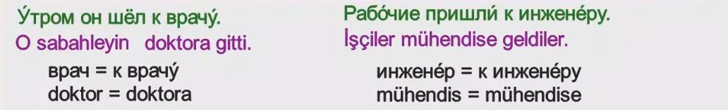 Rusça İsmin E Hali 13