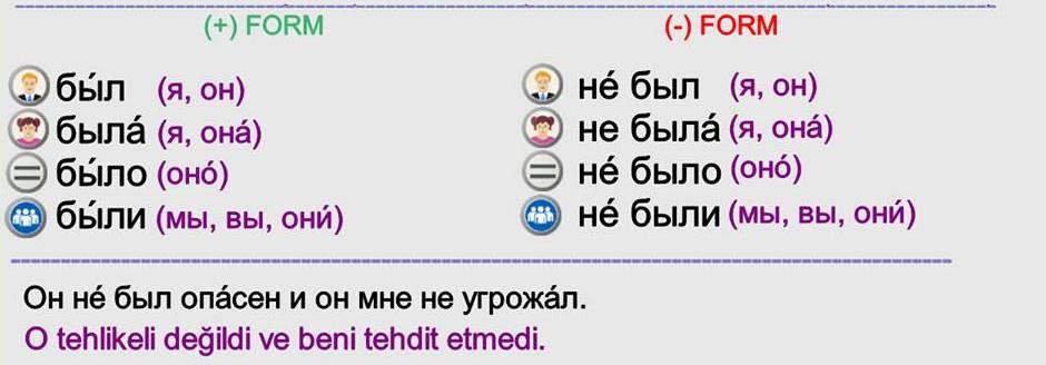 Rusça geçmiş zaman 14