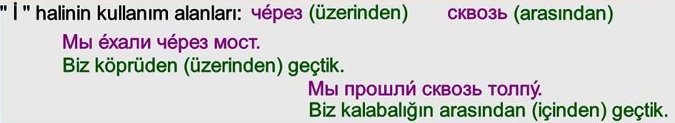 Rusça İsmin İ Hali 21