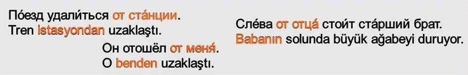 Rusça İsmin İN Hali 21