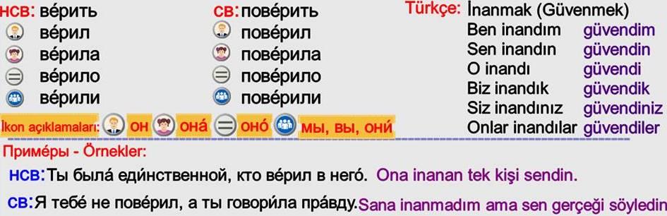 Rusça geçmiş zaman 3