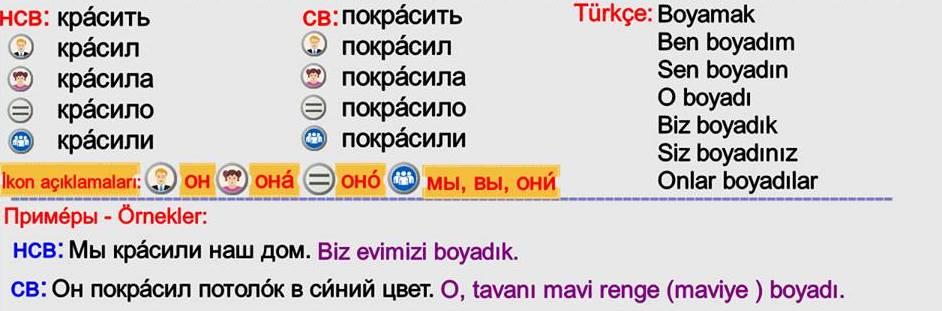 Rusça geçmiş zaman 9