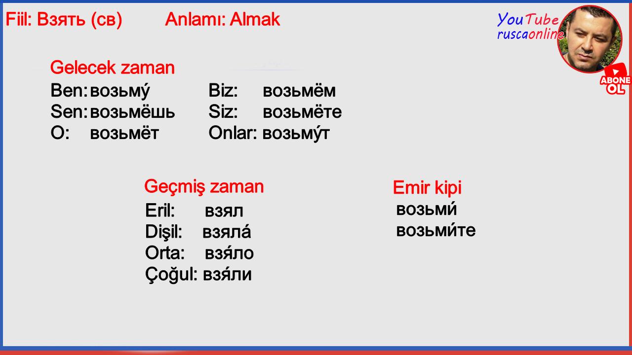 Rusça Türkçe Fiil Çevirisi