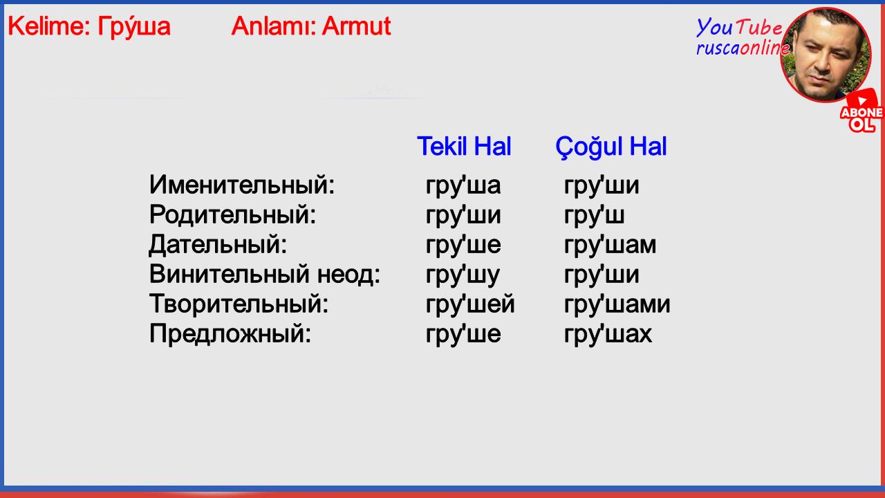 Rusça Türkçe Kelime Çevirisi