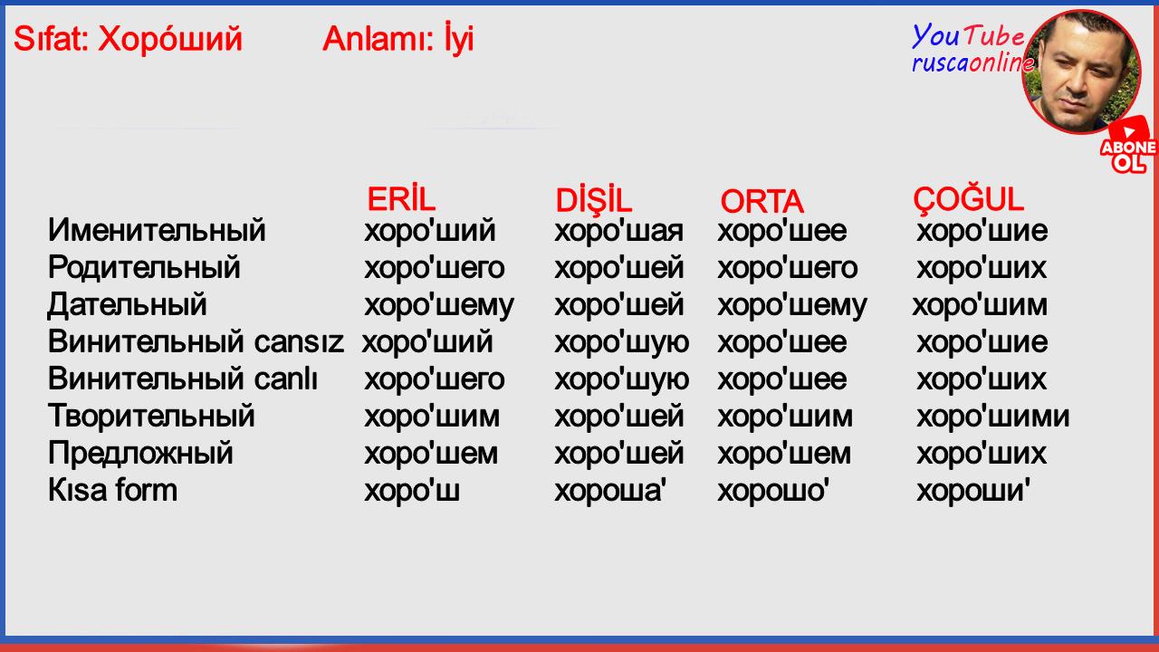 Rusça Türkçe Sıfat Çevirisi