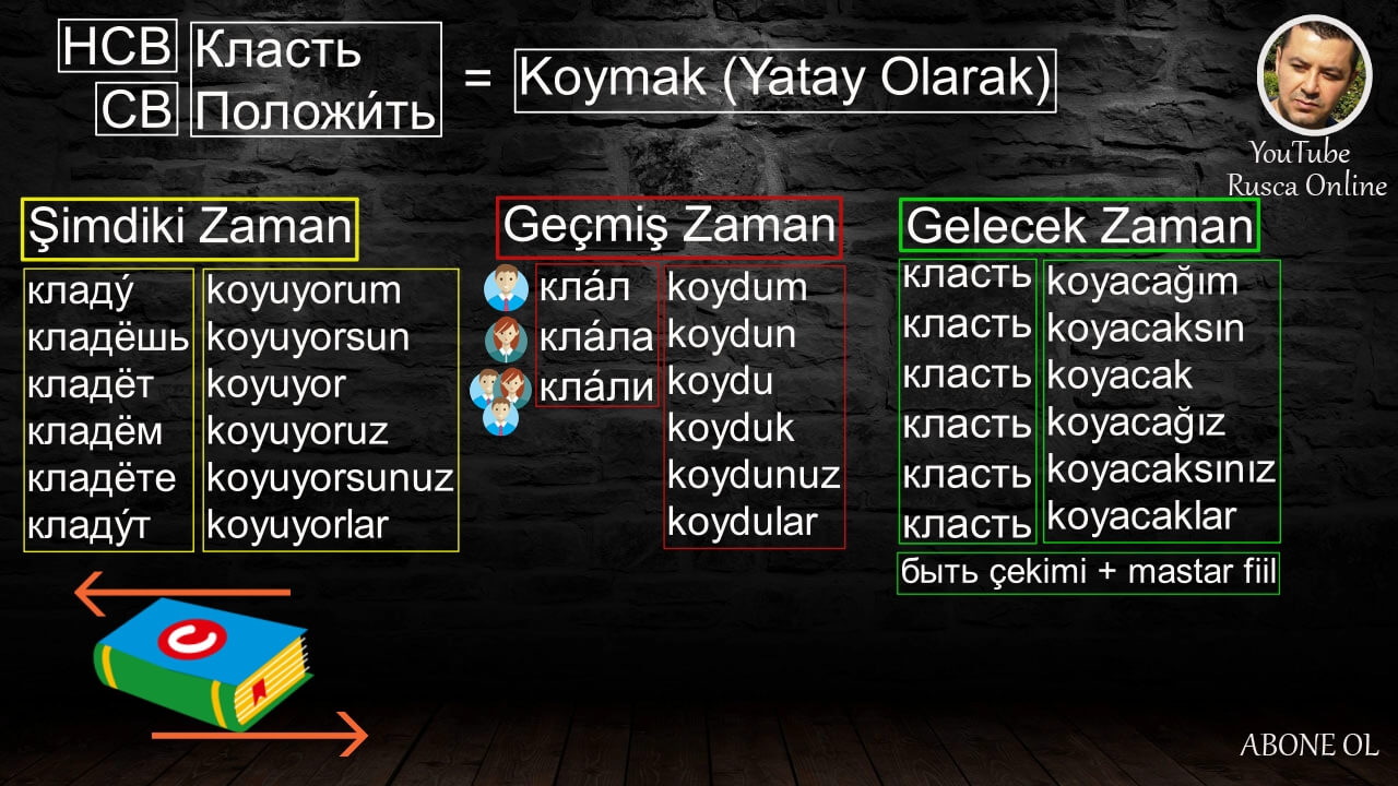 Класть (Yatay Pozisyonda Koymak)