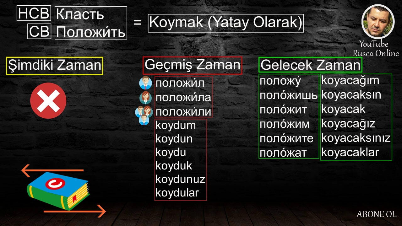 Положи́ть(Yatay Pozisyonda Koymak)